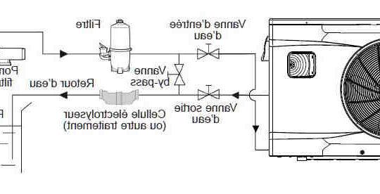 Comment choisir un installateur de pompe à chaleur ?