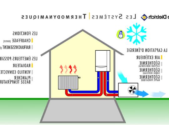 Installateur pompe a chaleur air eau