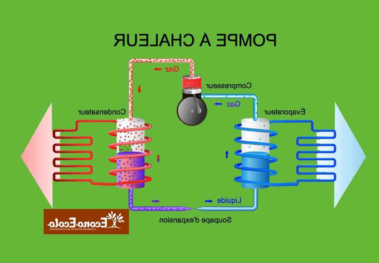 Quel est le rôle de l'eau dans la géothermie ?