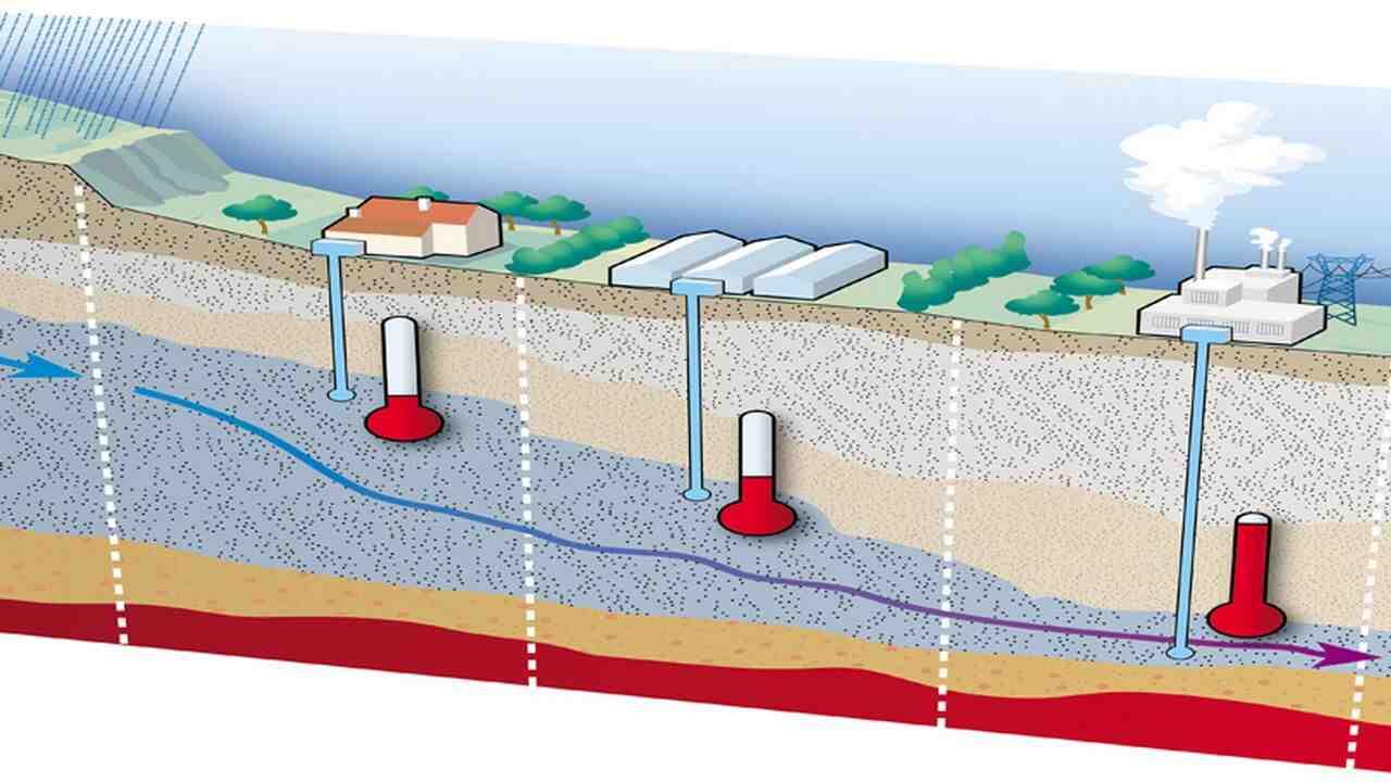 Quelle profondeur pour la géothermie ?