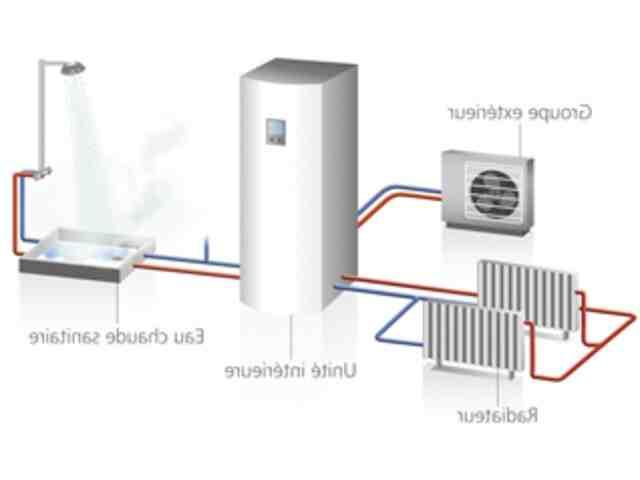 Quelle puissance de pompe à chaleur Air-air pour 100m2 ?