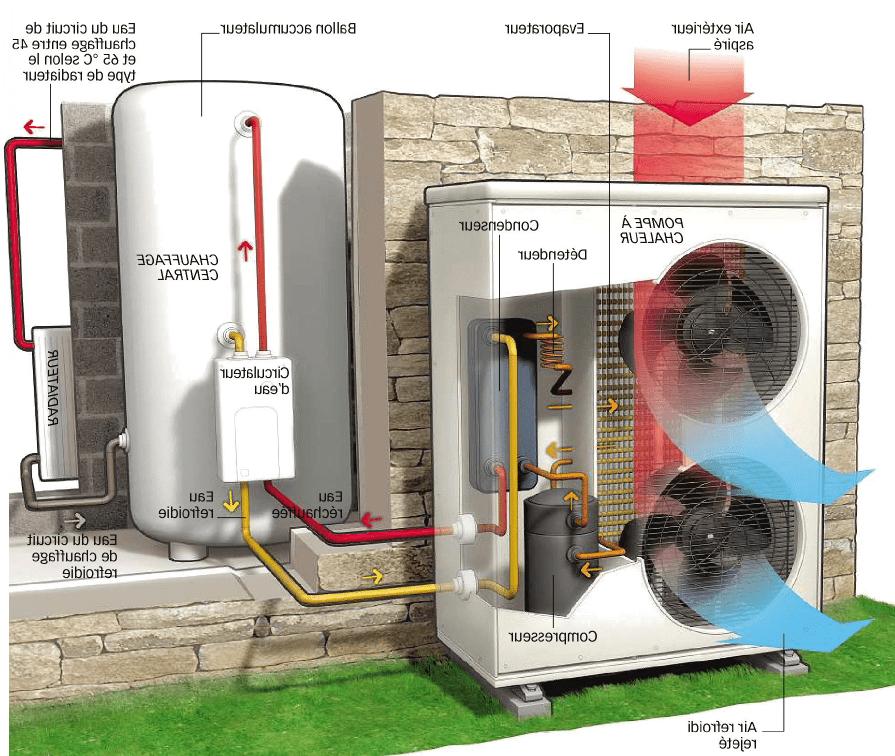 Qui installe une pompe à chaleur Air-air ?